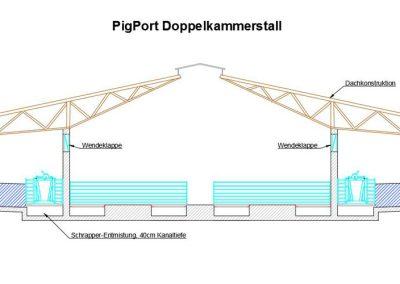 PigPort Doppelkammerstall
